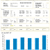 CubeBug-2 Telemetry ,  00:51 UTC April 19 2016