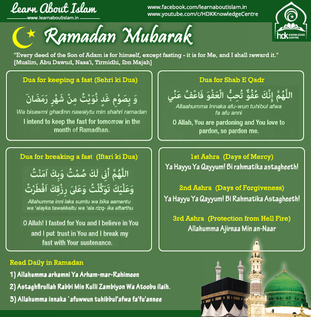 Dua for Iftar and Sehri in Ramadan / Ramazan
