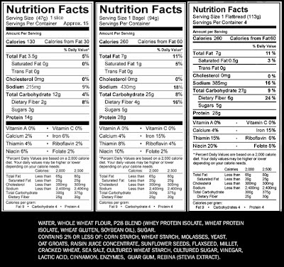 Are Bagels Good or Bad? | LIVESTRONG.COM |Whole Wheat Bagel Nutrition Facts