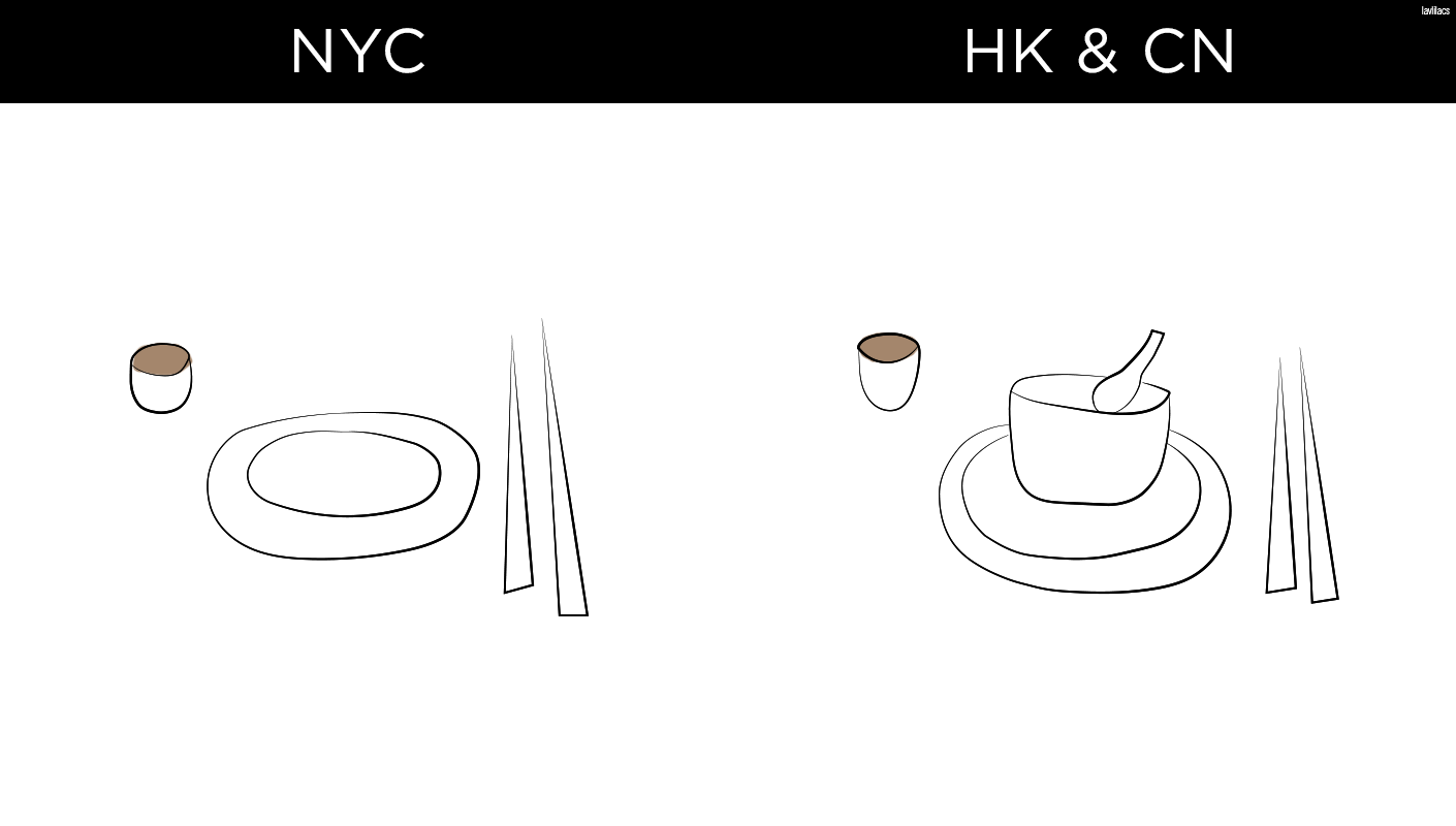 lavlilacs Cultural Contrast: NYC, HK, CN // table setting