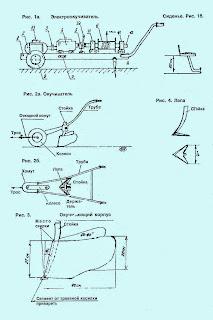 Изготовление электроокучивателя для земельных участков