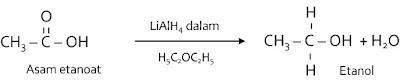 reaksi senyawa karbon