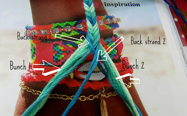 ... ), so that they meet in the middle and form the fishtail pattern