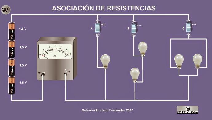 Montaje de resistencias