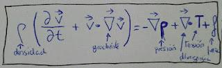 Ecuacion de Navier-Stokes