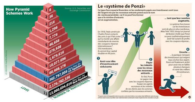 Lancement Orchestrés-Ponzi