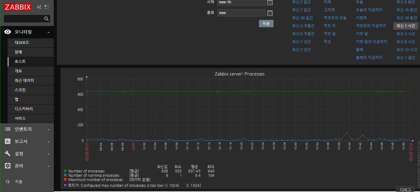 [ZABBIX] 리눅스에서 ZABBIX 5.0 그래프 한글 깨짐 현상 해결하기