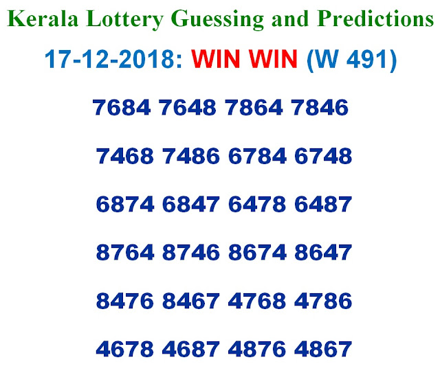 17-12-2018 WIN WIN Lottery W-491 Results Today, kerala lottery guessing tomorrow, kerala lottery guessing formula today, kerala lottery 3 number guessing formula, kerala lottery prediction chart tomorrow, kerala lottery tomorrow winning guessing number, kerala lottery guessing number tips, kerala lottery guessing tomorrow last 3 numbers, kerala lottery guessing whatsapp group