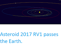 http://sciencythoughts.blogspot.co.uk/2017/10/asteroid-2017-rv1-passes-earth.html