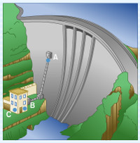 http://www.ceip-diputacio.com/MITJA%20I%20SUPERIOR/medi/bloc6/energia/swf%20energia/hidroelectrica%5B1%5D.swf