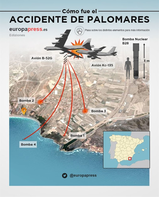 Incidente de Palomares (Almería)