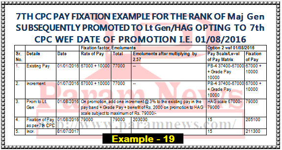 7th-cpc-pay-fixation-example-19-option-from-promotion-maj-gen-promoted-lt-gen-hag-paramnews