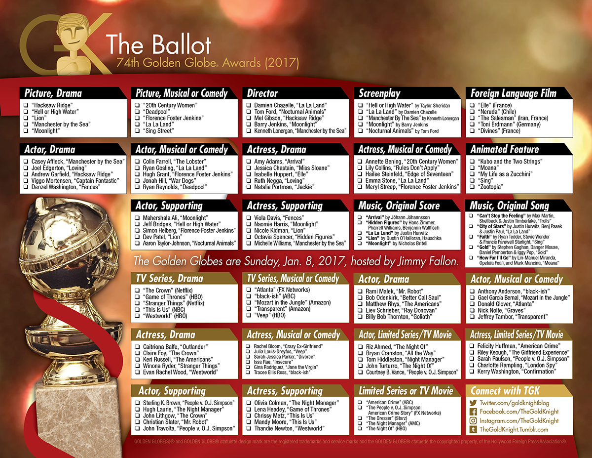 2017 Golden Globe Awards printable ballot | The Gold Knight ...
