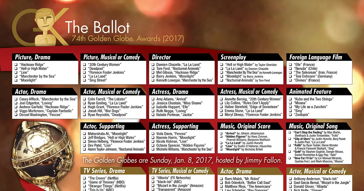 2017 Golden Globe Awards Printable Ballot on golden globe nominations 2015 predictions