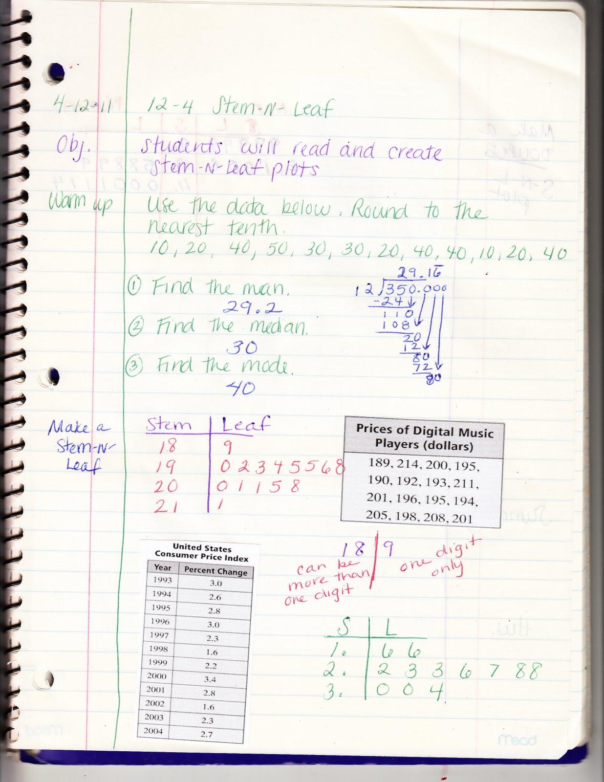 Ms Jean S Classroom Blog 12 4 Stem And Leaf Plot