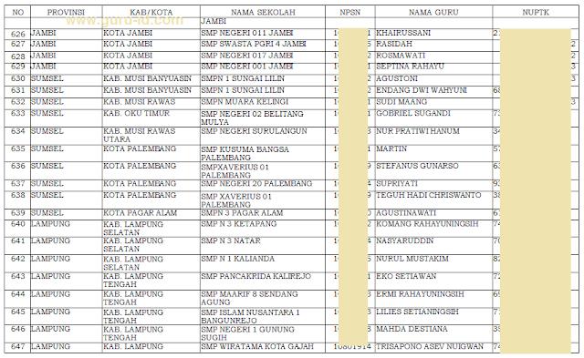 gambar daftar smp pelaksana mata pelajaran Informatika tahun 2019