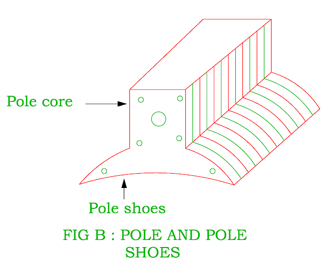 pole and pole shoes