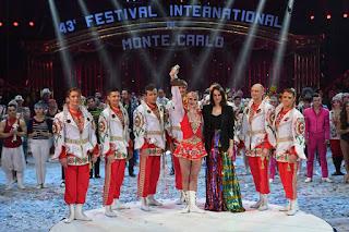 Filinov troupe