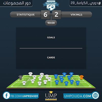 كلية العلوم : دوري الكرامة 23 - دور المجموعات - الجولة الثانية - مباراة 6