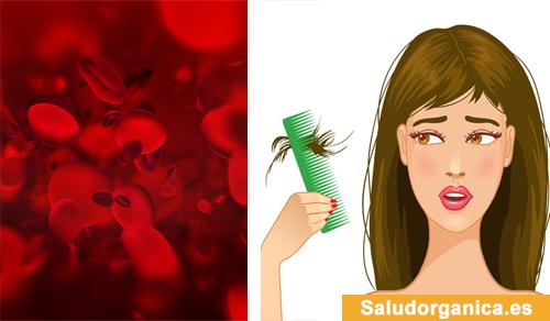 6 signos y síntomas de deficiencia de hierro que debe saber reconocer