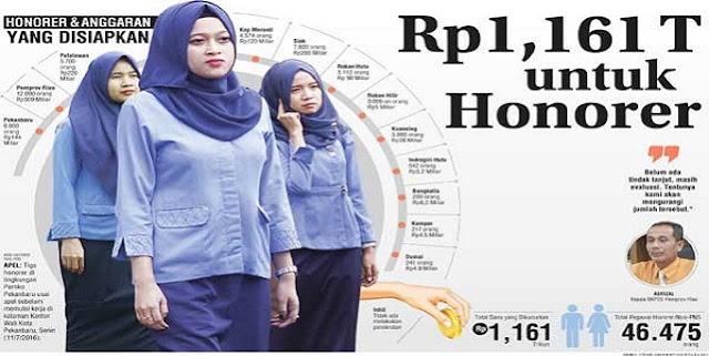 Info RUU ASN Juni 2017: 1 T untuk Honorer akan Diangkat....