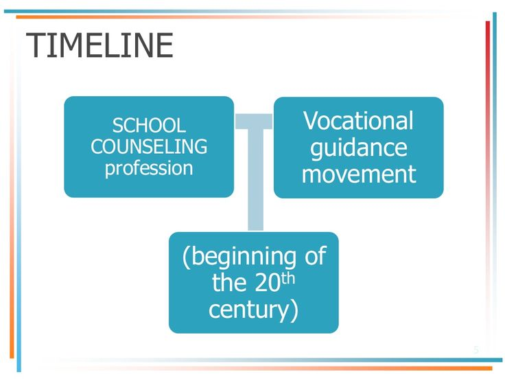 history of guidance movement School counseling: a brief historical overview  this outcry led to the developmental guidance movement of the 1980s that sought to reorganize school counseling.