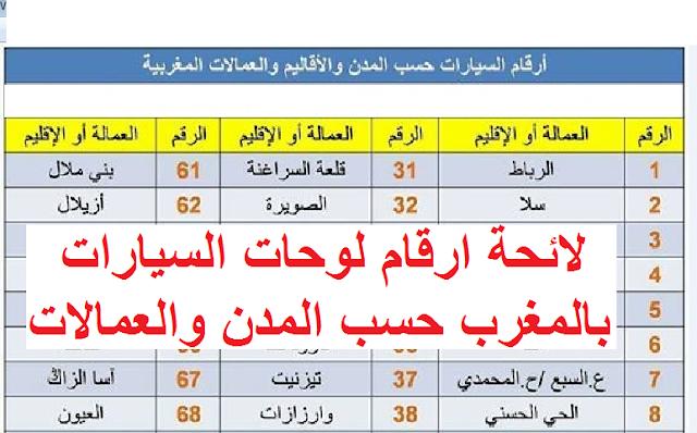 لائحة ارقام لوحات السيارات بالمغرب حسب المدن والعمالات