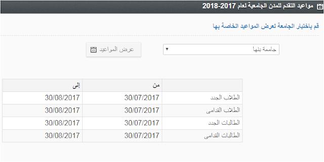 مواعيد التقديم للمدن الجامعية 2017/2018 بجامعة بنها (نظام الزهراء الجامعى)