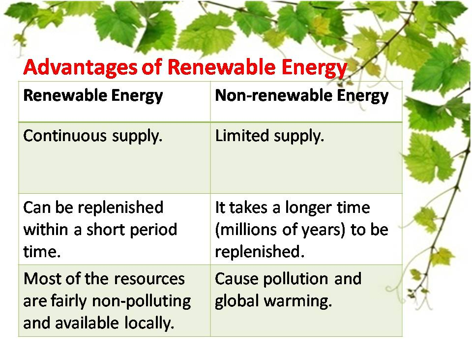 Advantages of using renewable resources