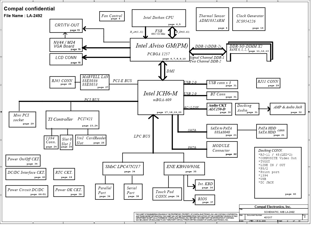 medium resolution of schematic toshiba tecra a3 s2 compal la 2492 bios schematic toshiba satellite l600d p205d uma schematics quanta te3 circuit