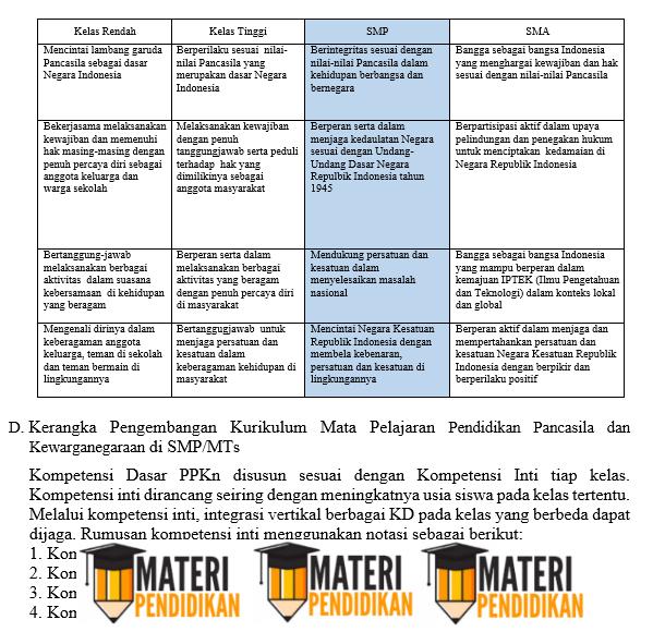 Silabus K13 Smp Revisi 2018 Guru Ilmu Sosial