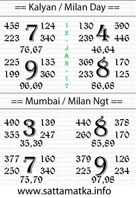 Free Satta Matka Chart for Kalyan Matka | 12-Jan-2017