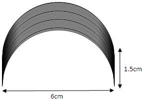 área del paralelogramo exótico compuesto por un semicírculo
