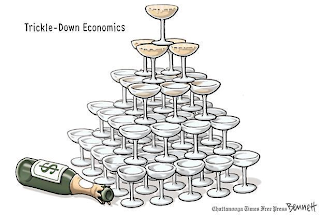 Song's Log Book: 낙수효과와 출자총액제한제도(Korean trickle down economics)