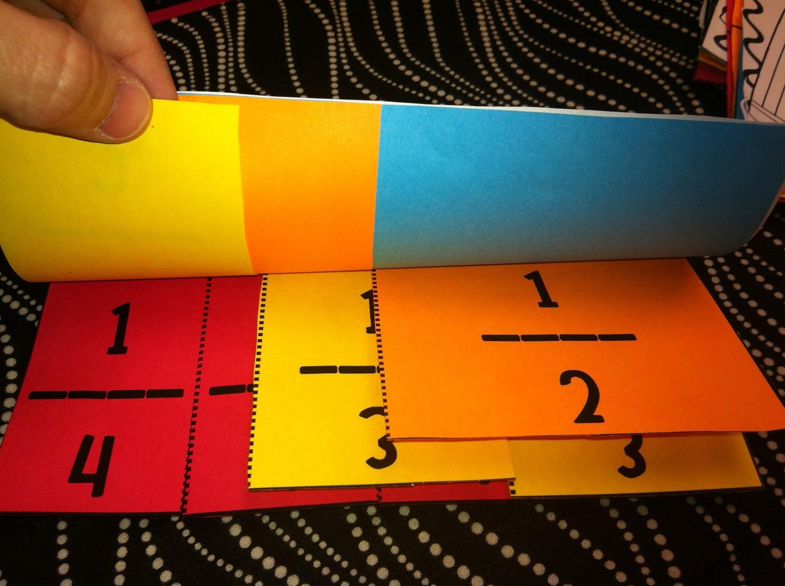 2nd Grade Stuff Fraction Fun