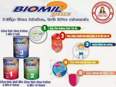 Biomil giúp bé hấp thu tối ưu các dưỡng chất