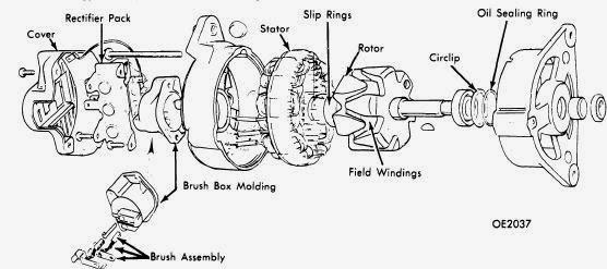 Lucas 12 volt alternator wiring diagram wiring diagrams repair manuals lucas alternators 1968 73 models lucas 12 pole ac type alternator lucas 12 volt alternator wiring diagram asfbconference2016 Gallery