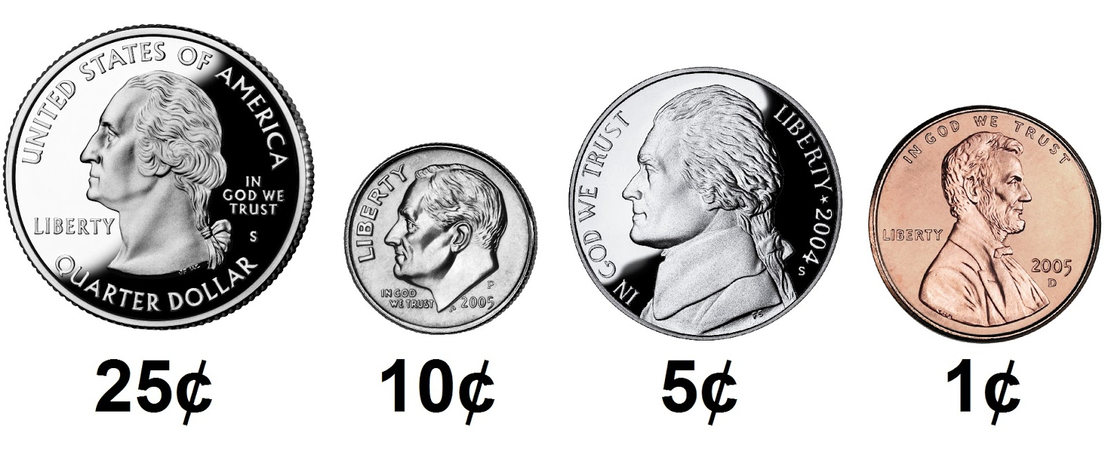 What S Wrong With These U Coins
