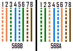 nyphonejacks phone and network color codes. Black Bedroom Furniture Sets. Home Design Ideas