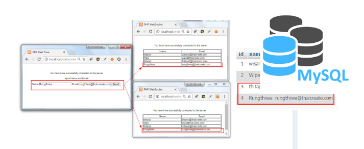 WebSocket ตอนที่ 6 : การ รับ-ส่ง ข้อมูล Real Time และการจัดเก็บลงใน