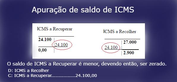 crédito de icms -2 - Confrontação de ICMS a Recuperar e a Recolher