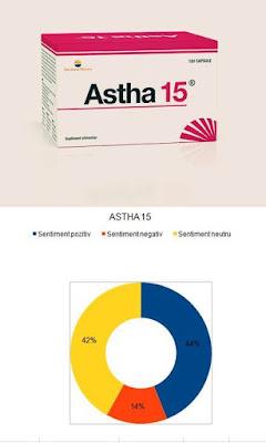 pareri forum astha 15 astm tuse