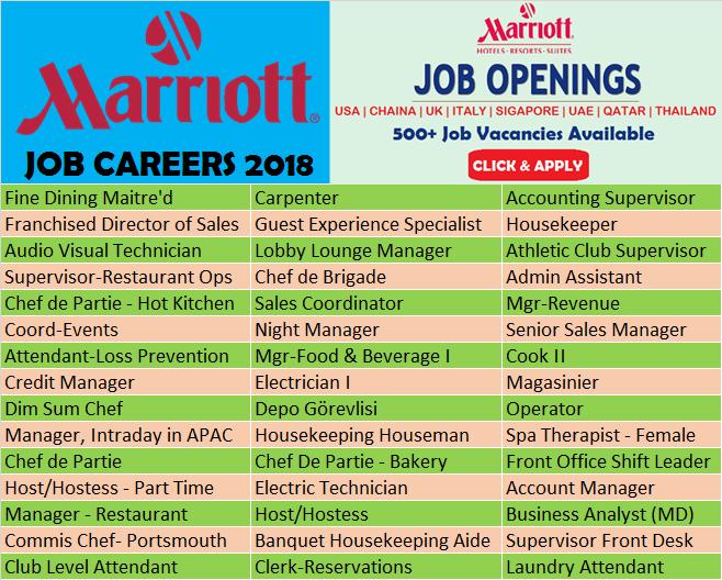 Marriott Hotel Job Vacancies And Opportunities
