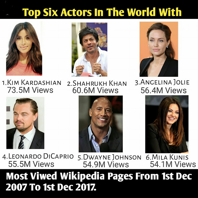 Shah Rukh Khan beats Tom Cruise to become the second most searched celeb on Wikipedia