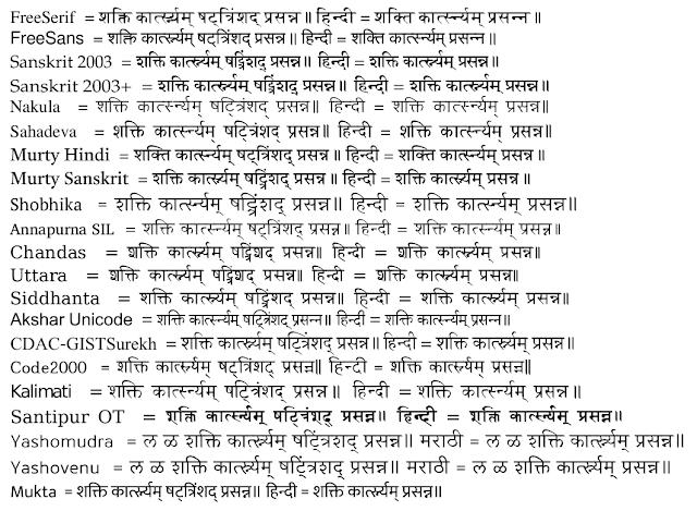 Online Marathi Typing English to Marathi Unicode Converter