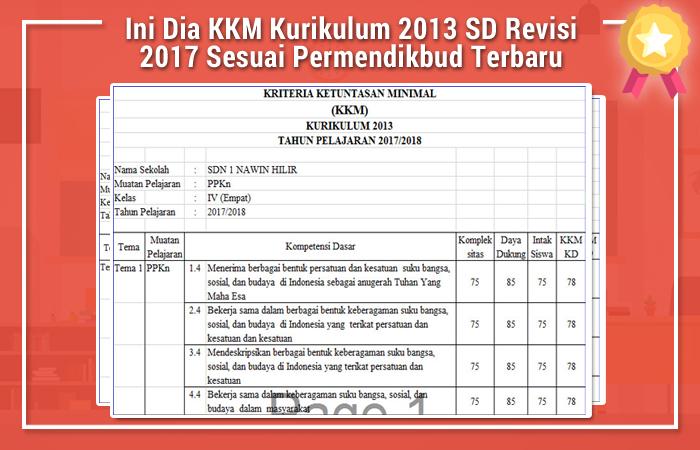 Ini Dia KKM Kurikulum 2013 SD Revisi 2017 Sesuai Permendikbud Terbaru