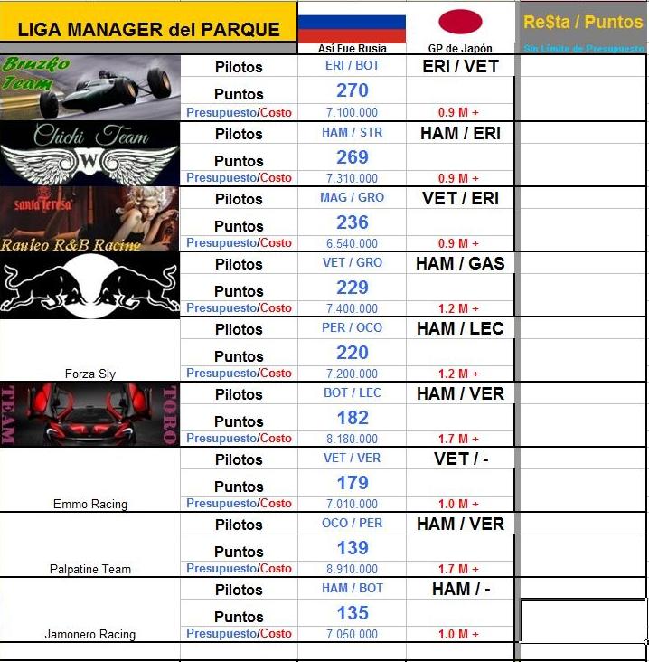 LIGA MANAGER F1 ALBERT PARK (sólo para gourmets) 2018 - Página 18 LMdP_%252817%2529-JAP%2BJugada