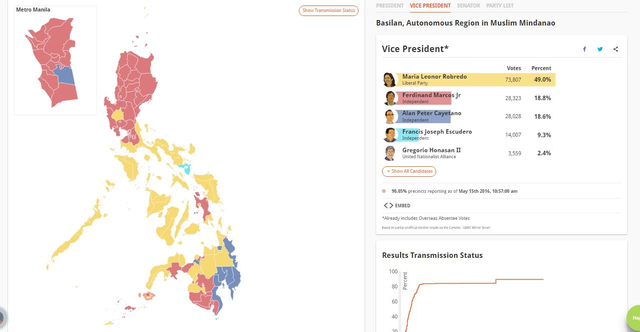 Rappler results map