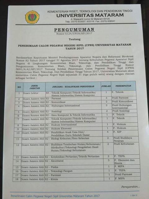 Lowongan 31 CPNS Dosen Universitas Mataram