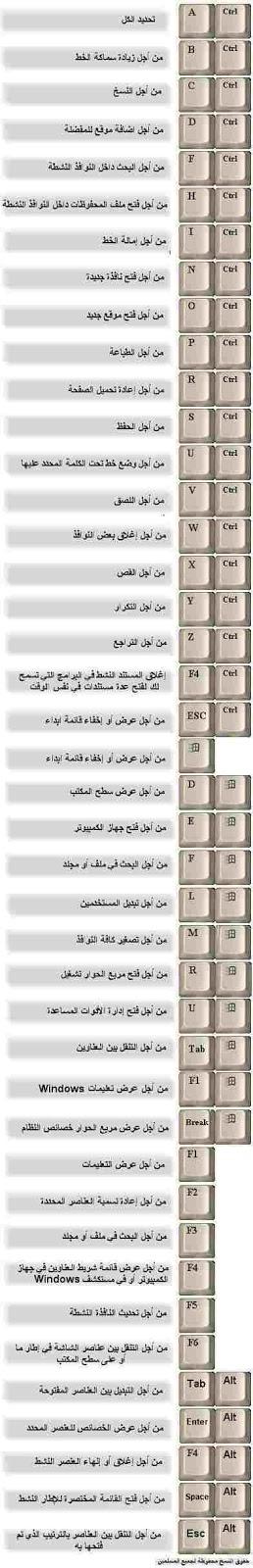 """كل اختصارات لوحة المفاتيح """"Keyboard"""" التي لاغنى عنها لاى مستخدم للكمبيوتر 9"""